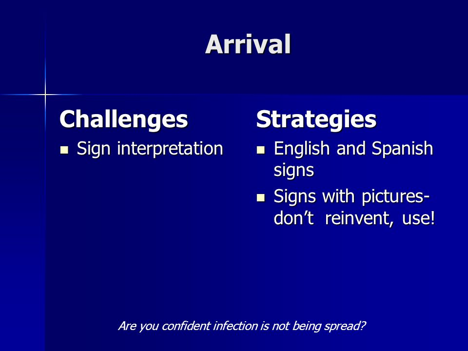 Arrival Challenges Sign interpretation Sign interpretationStrategies English and Spanish signs English and Spanish signs Signs with pictures- don't reinvent, use.