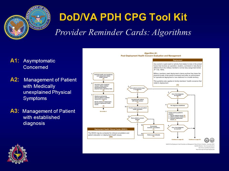 DoD/VA PDH CPG Tool Kit Provider Reminder Cards: Algorithms A1: Asymptomatic Concerned A2: Management of Patient with Medically unexplained Physical Symptoms A3: Management of Patient with established diagnosis