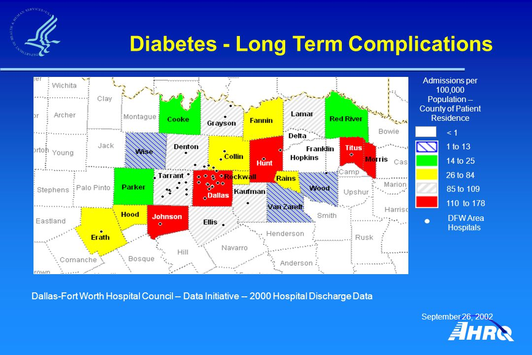 Admissions per 100,000 Population -- County of Patient Residence Diabetes - Long Term Complications Dallas-Fort Worth Hospital Council -- Data Initiat