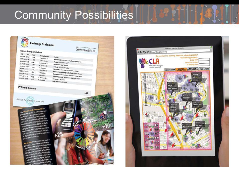 Community Possibilities