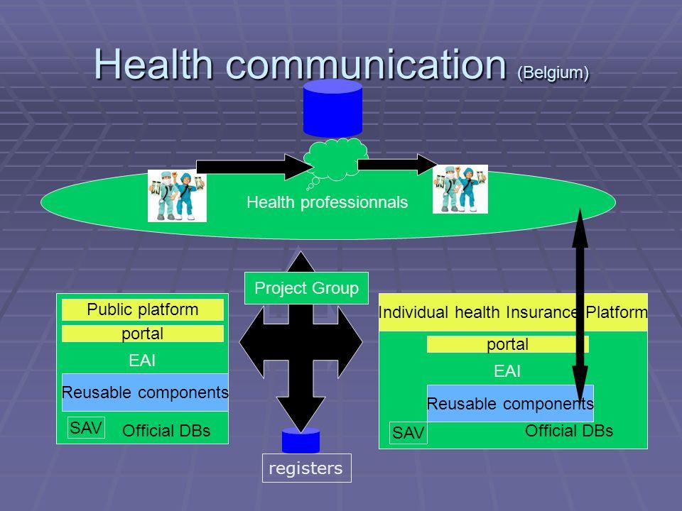 Health communication (Belgium) Public platform portal EAI Reusable components SAV Official DBs Individual health Insurance Platform portal EAI Reusable components SAV Official DBs Health professionnals Project Group registers