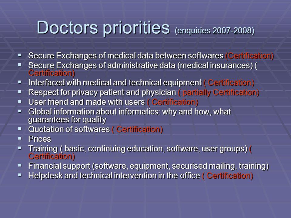 Doctors priorities (enquiries 2007-2008)  Secure Exchanges of medical data between softwares (Certification)  Secure Exchanges of administrative dat