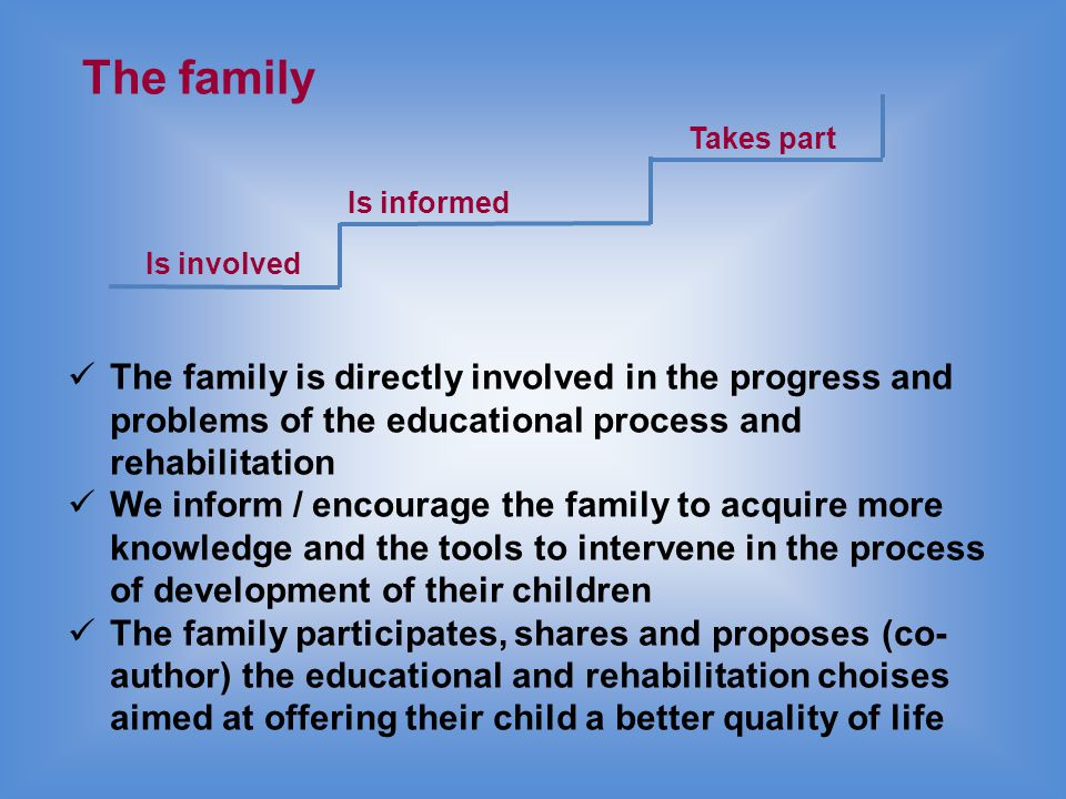 Is involved Is informed Takes part The family is directly involved in the progress and problems of the educational process and rehabilitation We infor