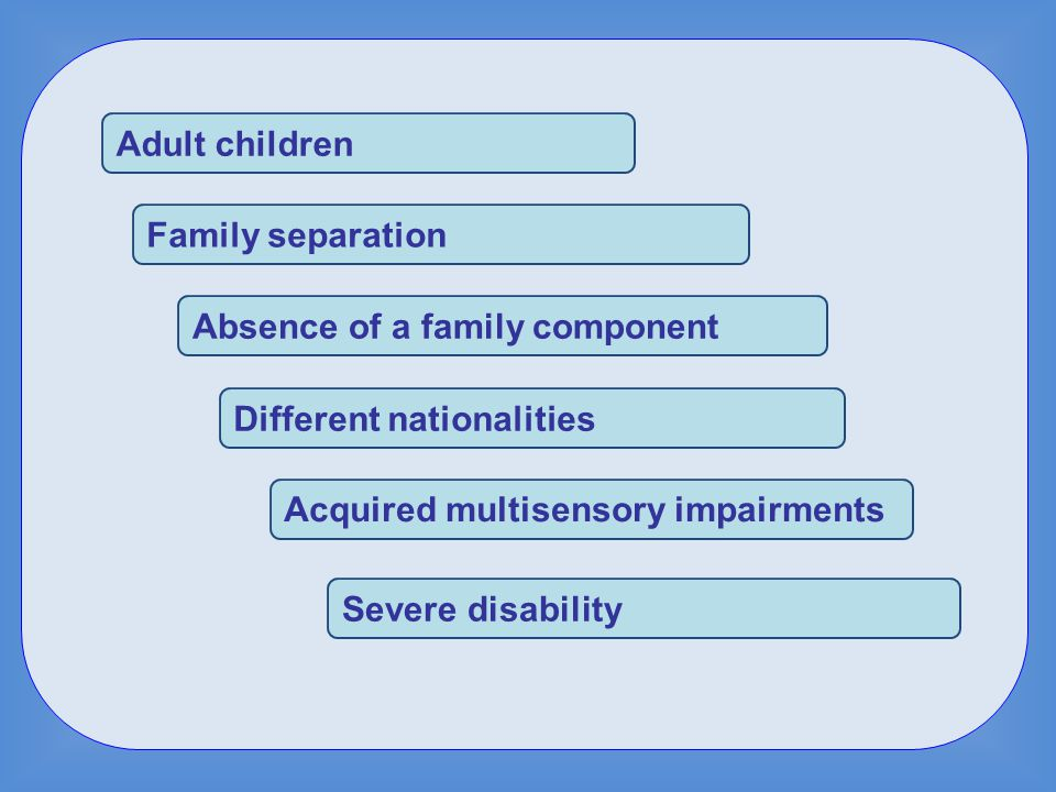 Adult children Family separation Absence of a family component Different nationalities Acquired multisensory impairments Severe disability