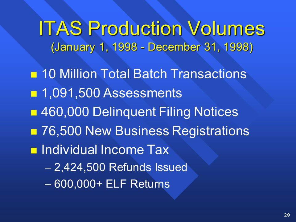 29 ITAS Production Volumes (January 1, 1998 - December 31, 1998) n n 10 Million Total Batch Transactions n n 1,091,500 Assessments n n 460,000 Delinquent Filing Notices n n 76,500 New Business Registrations n n Individual Income Tax – –2,424,500 Refunds Issued – –600,000+ ELF Returns