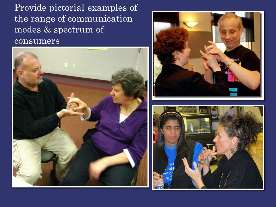 Provide pictorial examples of the range of communication modes & spectrum of consumers