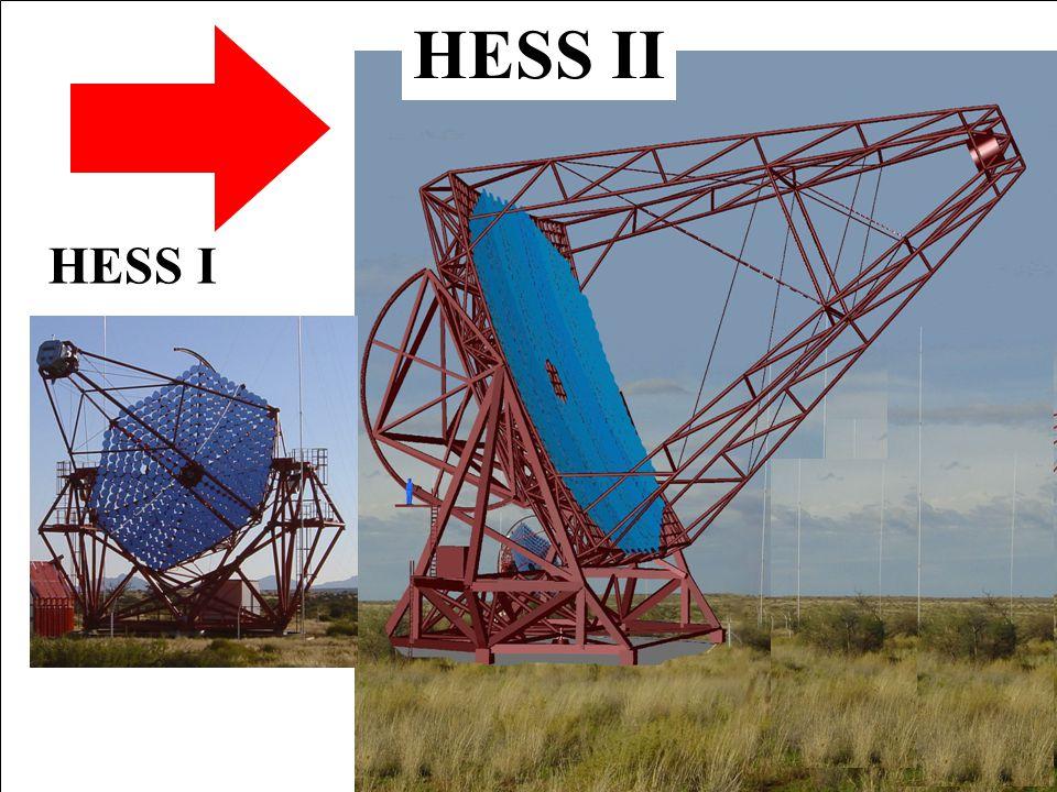 HESS I HESS II