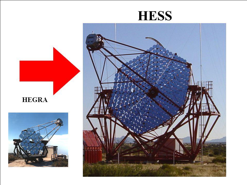 HEGRA HESS