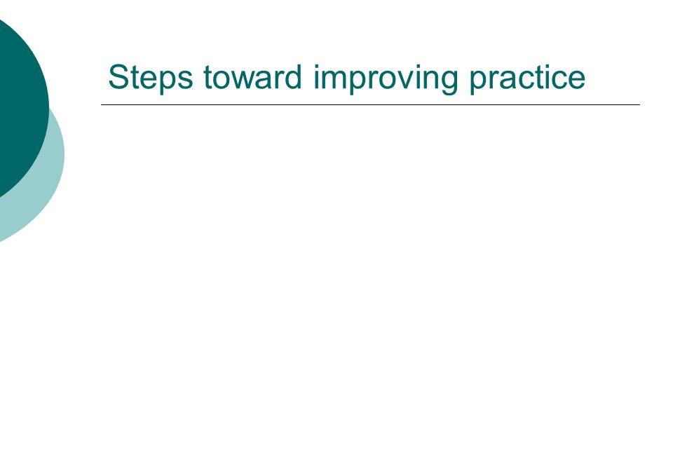 Steps toward improving practice