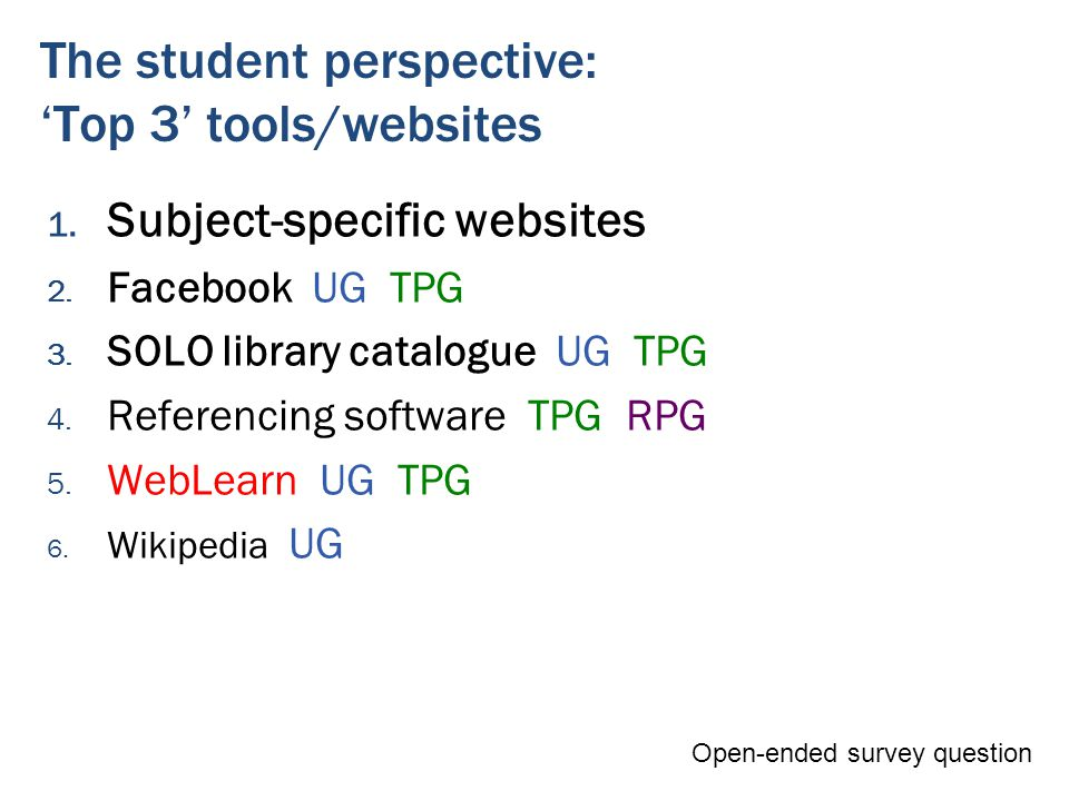 The student perspective: 'Top 3' tools/websites 1.