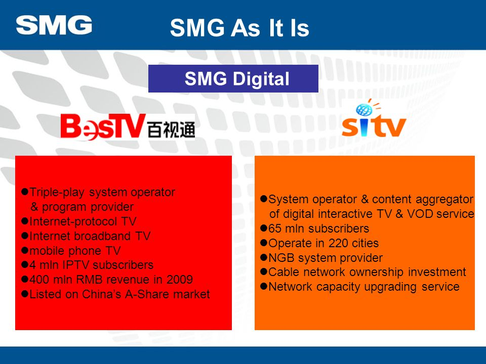SMG Digital SMG As It Is Triple-play system operator & program provider Internet-protocol TV Internet broadband TV mobile phone TV 4 mln IPTV subscrib