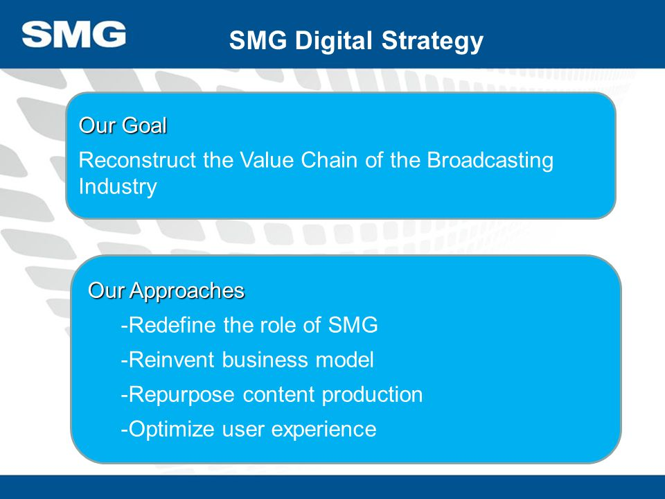 SMG Digital Strategy Our Goal Reconstruct the Value Chain of the Broadcasting Industry Our Approaches -Redefine the role of SMG -Reinvent business mod