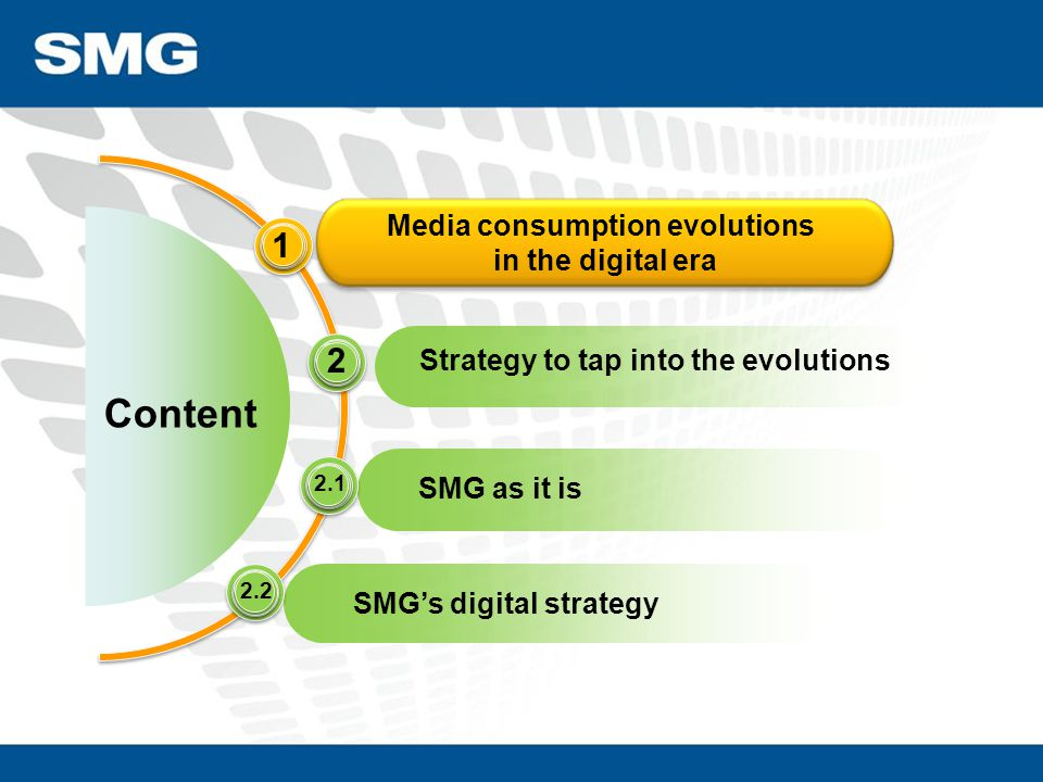 1 2.1 Strategy to tap into the evolutions Media consumption evolutions in the digital era 2.2 SMG as it is SMG's digital strategy Content 2