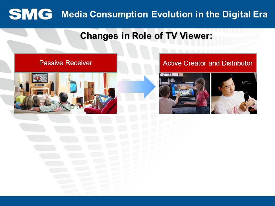 Media Consumption Evolution in the Digital Era Passive Receiver Active Creator and Distributor Changes in Role of TV Viewer: