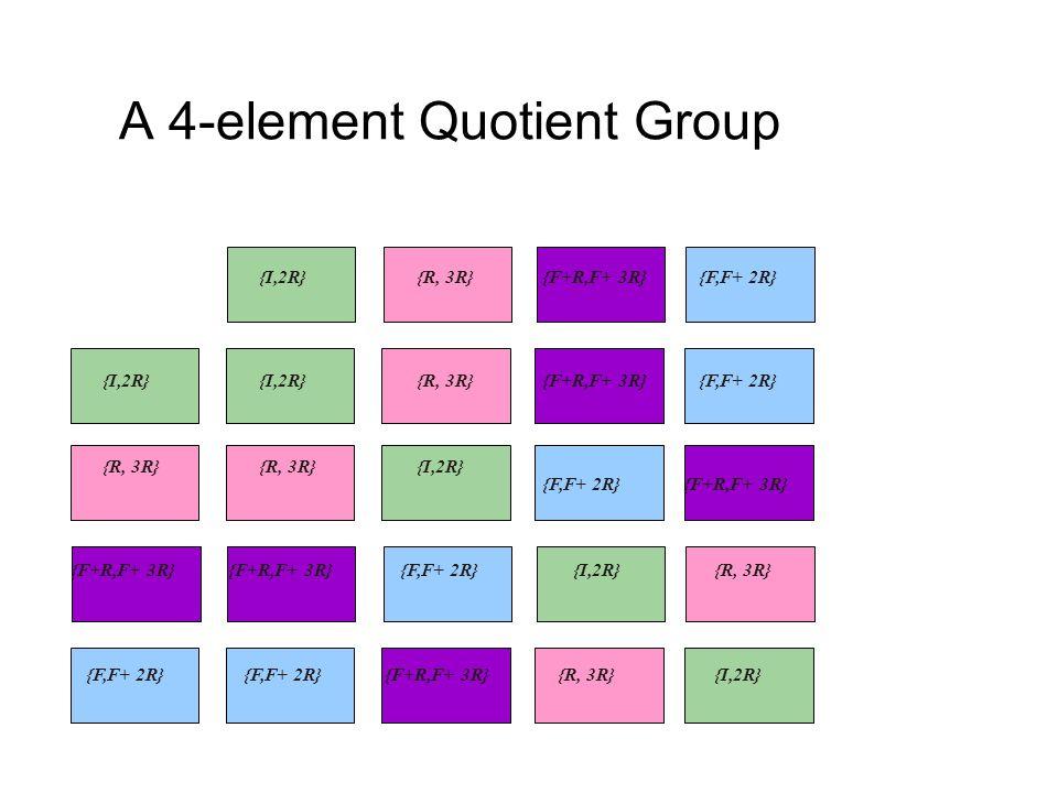 A 4-element Quotient Group {R, 3R} {F+R,F+ 3R} {F,F+ 2R} {I,2R} {R, 3R} {F+R,F+ 3R} {F,F+ 2R} {I,2R} {R, 3R} {F+R,F+ 3R} {F,F+ 2R} {I,2R}