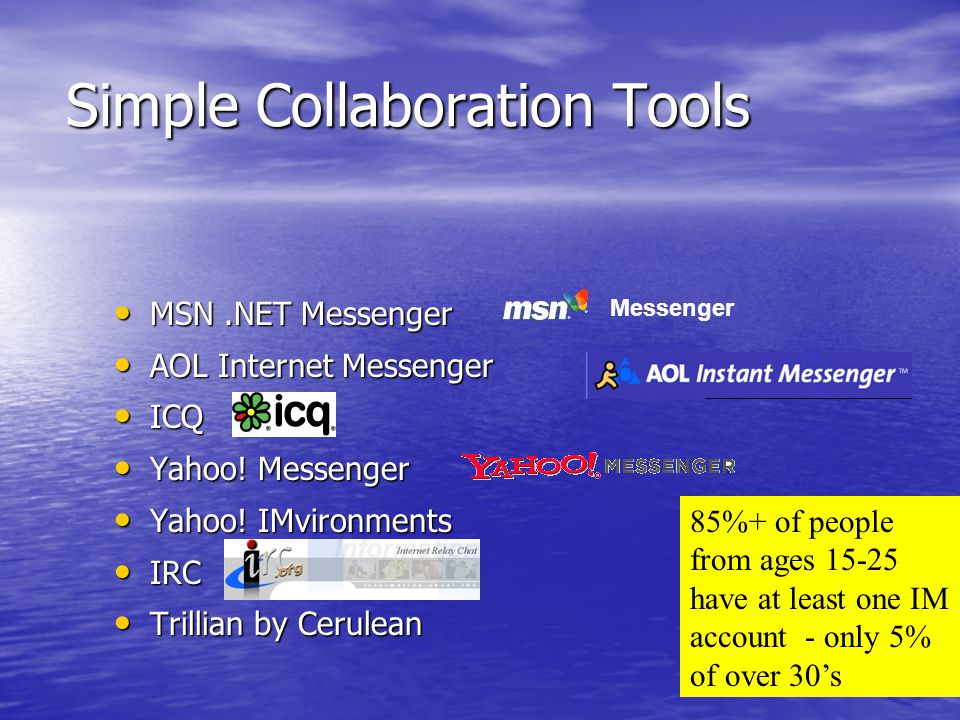 Simple Collaboration Tools MSN.NET Messenger MSN.NET Messenger AOL Internet Messenger AOL Internet Messenger ICQ ICQ Yahoo! Messenger Yahoo! Messenger