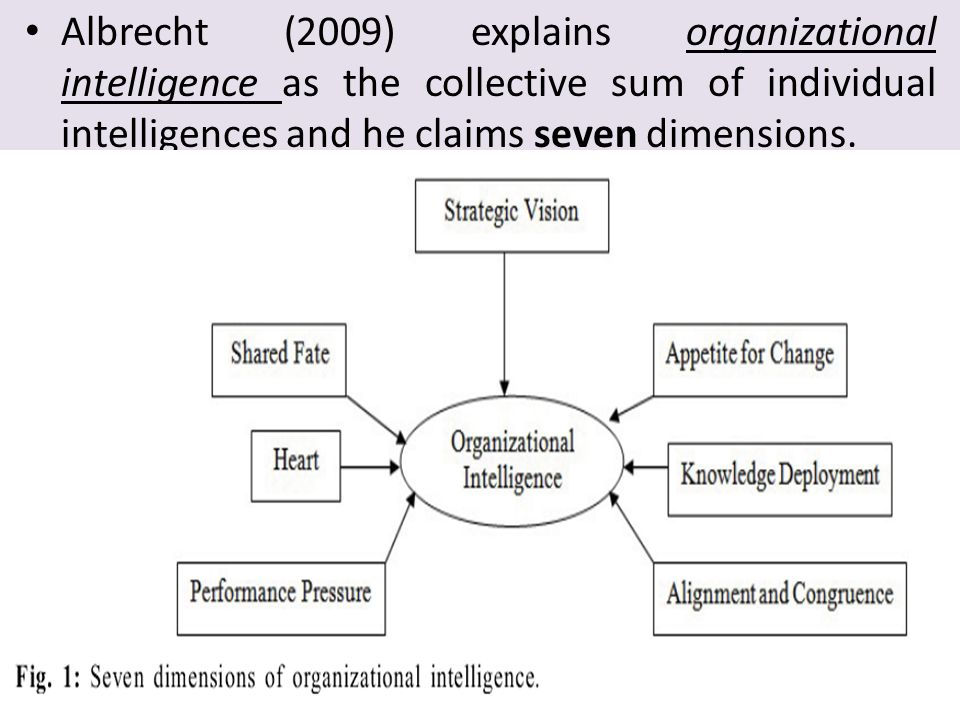 QUESTION How can you organize your school culture and processes and structures as intelligently.