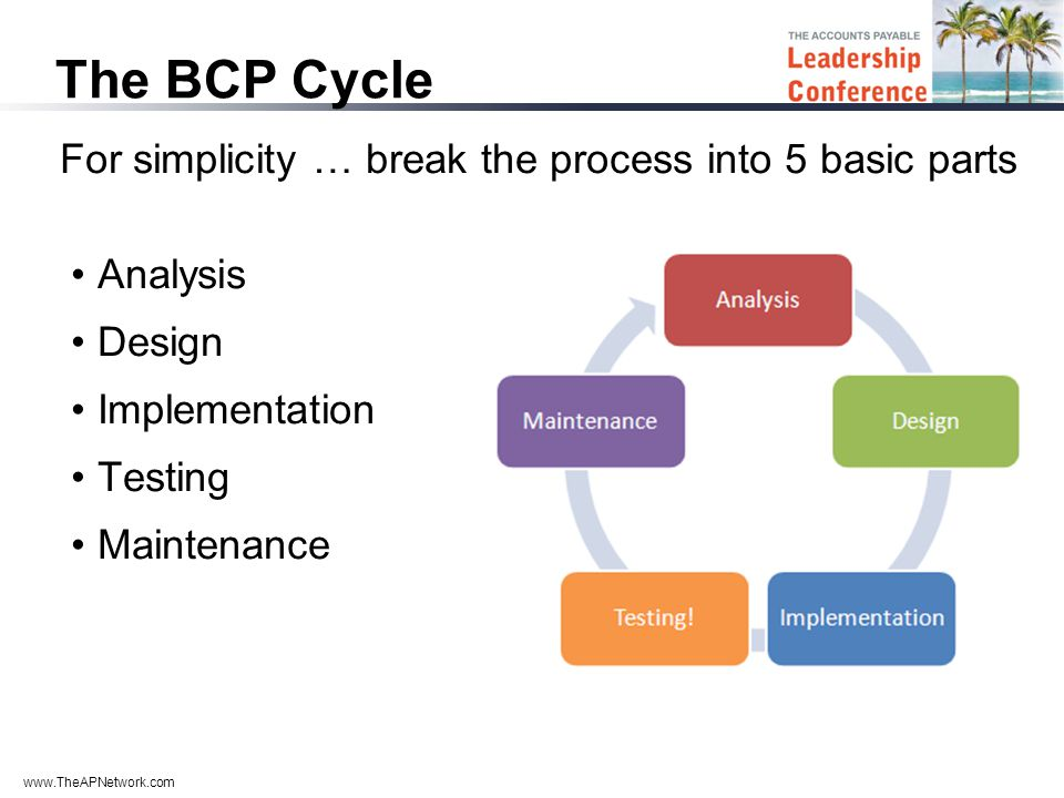 www.TheAPNetwork.com The BCP Cycle Analysis Design Implementation Testing Maintenance For simplicity … break the process into 5 basic parts