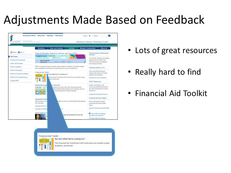 Lots of great resources Really hard to find Financial Aid Toolkit Adjustments Made Based on Feedback