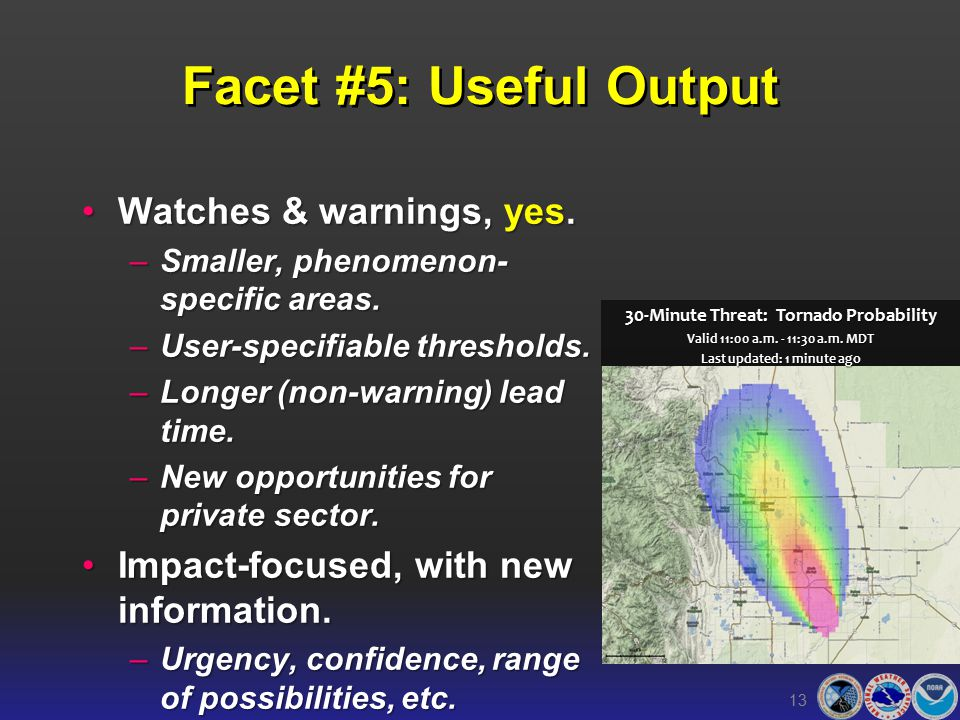 Facet #5: Useful Output Watches & warnings, yes.Watches & warnings, yes.