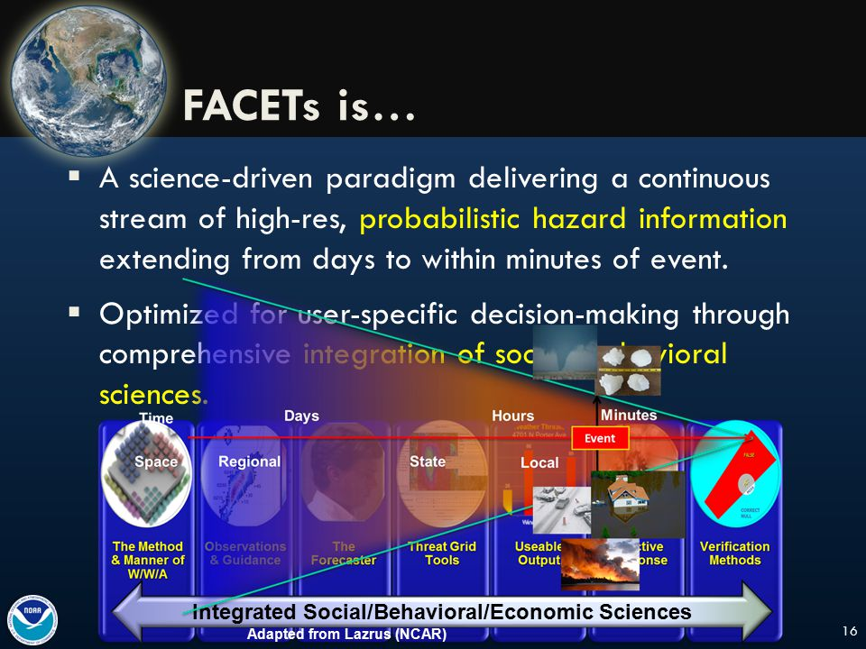  A science-driven paradigm delivering a continuous stream of high-res, probabilistic hazard information extending from days to within minutes of event.