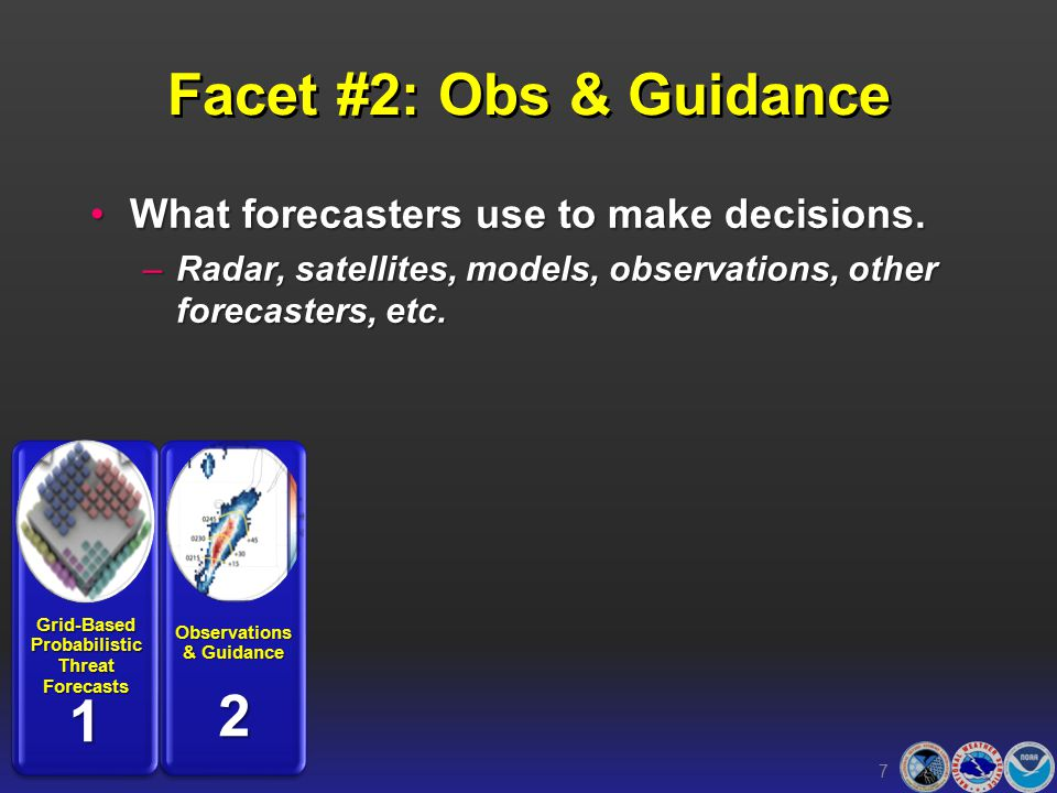 Facet #2: Obs & Guidance What forecasters use to make decisions.What forecasters use to make decisions.