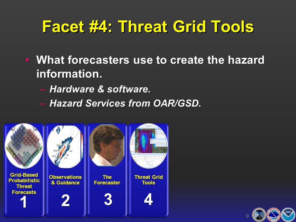 Facet #4: Threat Grid Tools What forecasters use to create the hazard information.What forecasters use to create the hazard information.