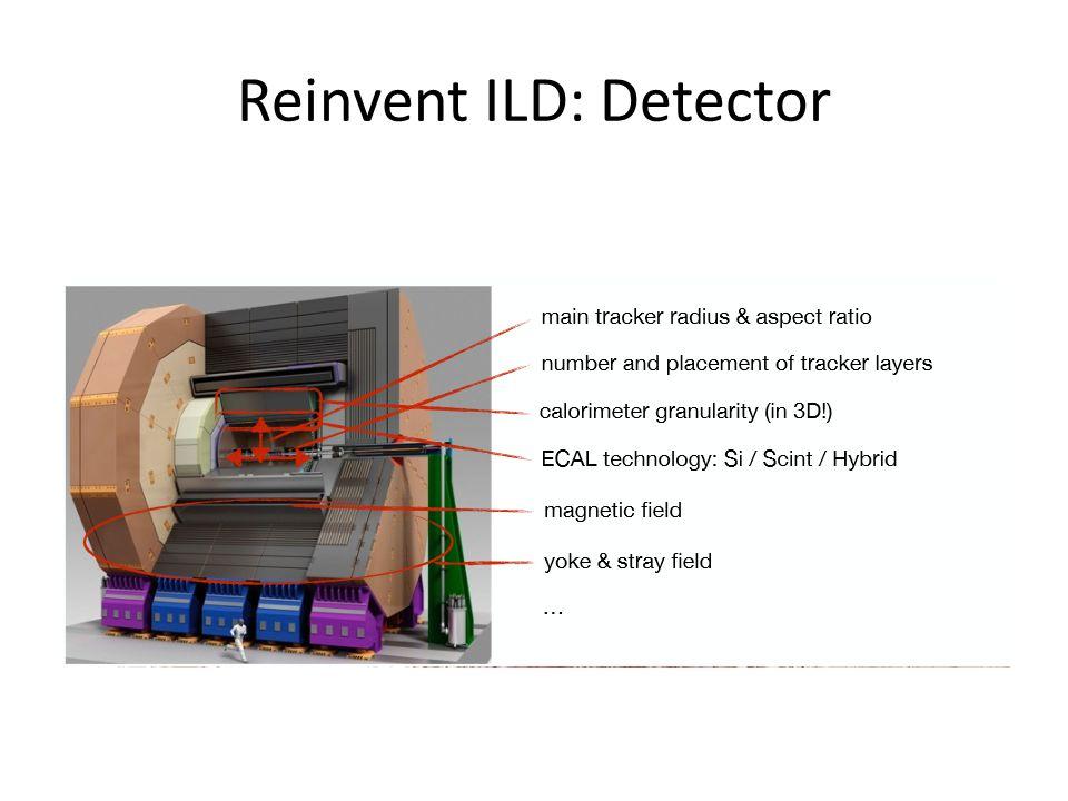 Reinvent ILD: Detector