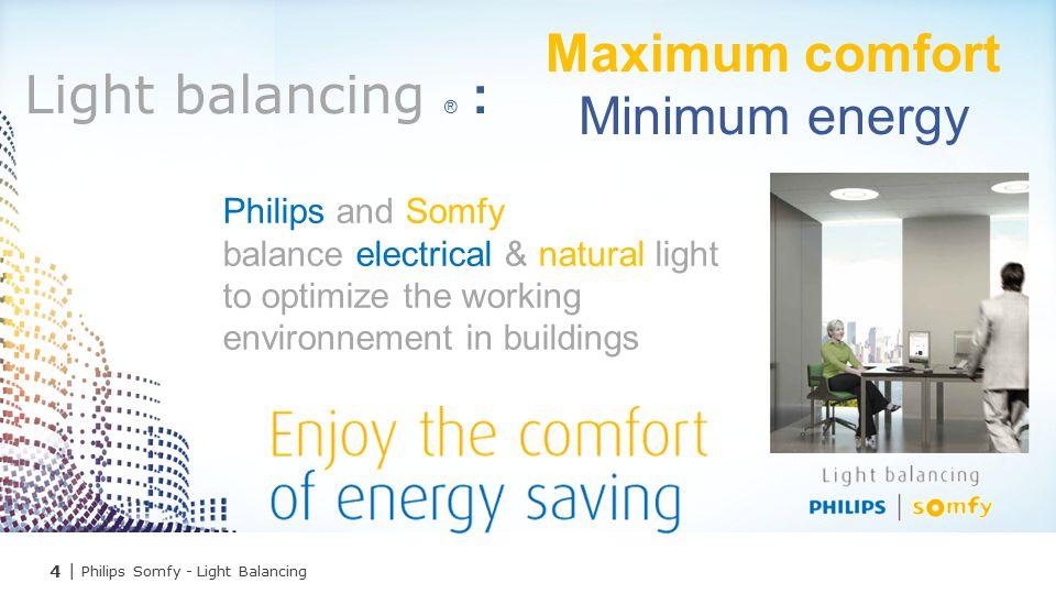 4  Philips Somfy - Light Balancing Light balancing ® : Maximum comfort Minimum energy Philips and Somfy balance electrical & natural light to optimize