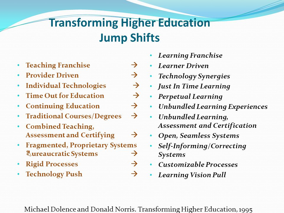 Transforming Higher Education Jump Shifts Learning Franchise Learner Driven Technology Synergies Just In Time Learning Perpetual Learning Unbundled Le