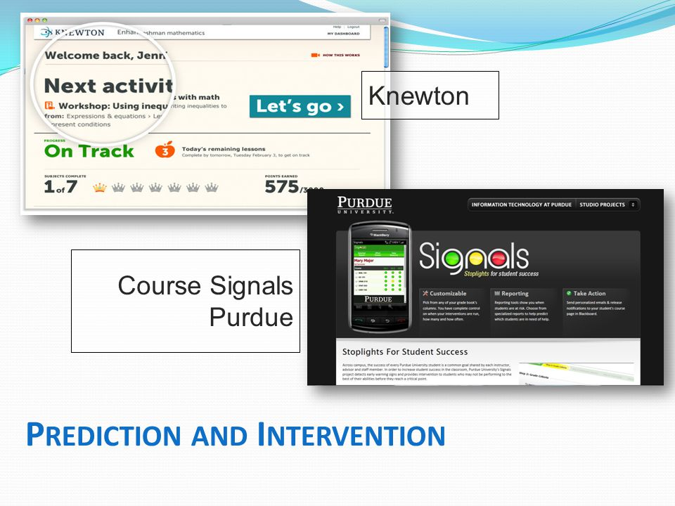 Knewton P REDICTION AND I NTERVENTION Course Signals Purdue
