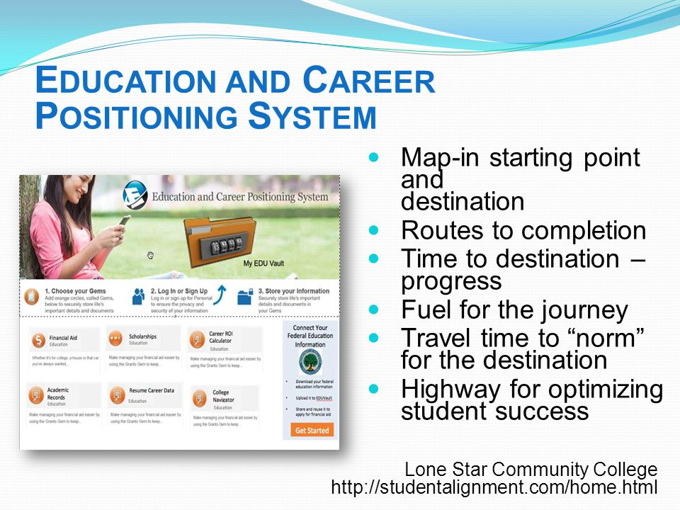 E DUCATION AND C AREER P OSITIONING S YSTEM Lone Star Community College http://studentalignment.com/home.html Map-in starting point and destination Ro