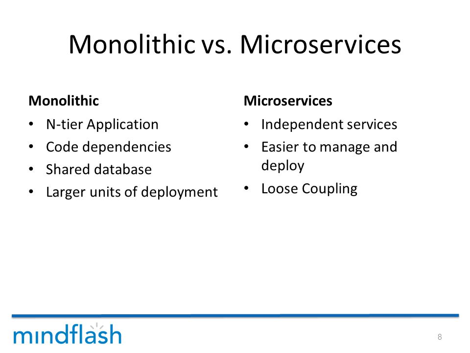 Monolithic vs. Microservices Monolithic N-tier Application Code dependencies Shared database Larger units of deployment Microservices Independent serv