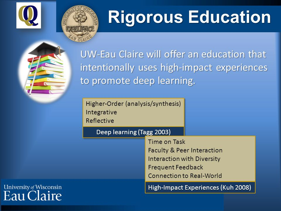 Rigorous Education UW-Eau Claire will offer an education that intentionally uses high-impact experiences to promote deep learning.