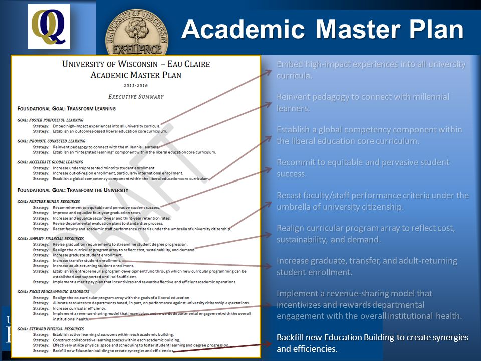 Academic Master Plan Embed high-impact experiences into all university curricula.