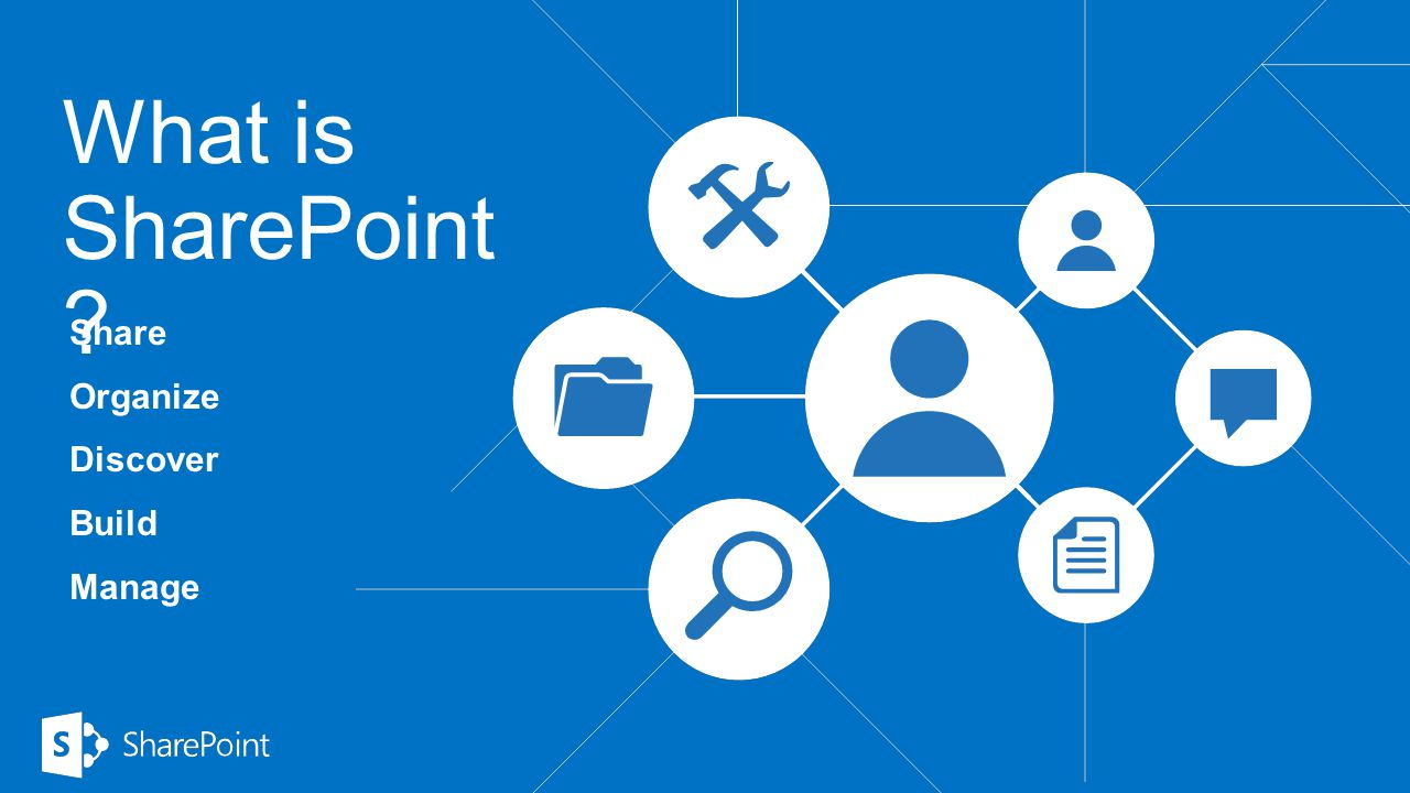 Connect with employees across the enterprise - use SharePoint to engage with people, share ideas and reinvent the way you work together