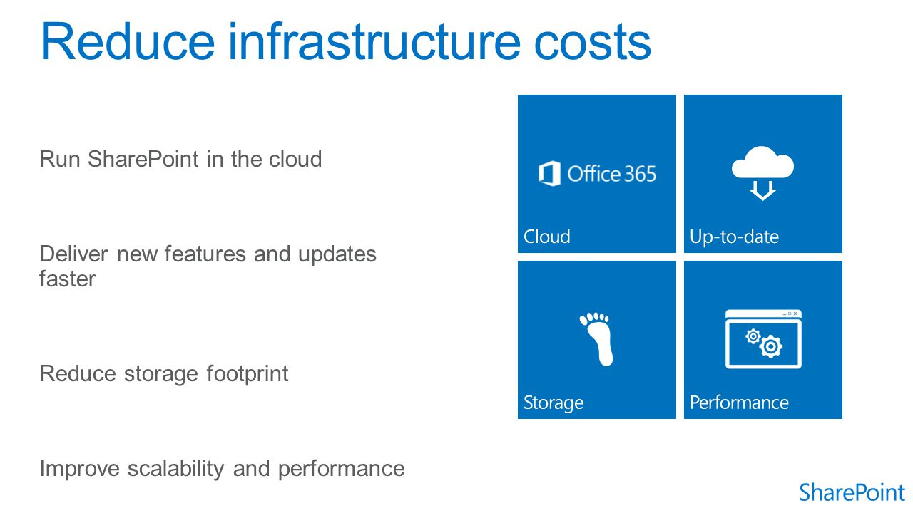 Run SharePoint in the cloud Deliver new features and updates faster Reduce storage footprint Improve scalability and performance