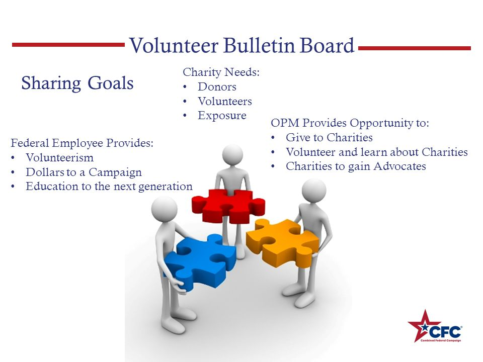 Volunteer Bulletin Board Sharing Goals Charity Needs: Donors Volunteers Exposure Federal Employee Provides: Volunteerism Dollars to a Campaign Education to the next generation OPM Provides Opportunity to: Give to Charities Volunteer and learn about Charities Charities to gain Advocates