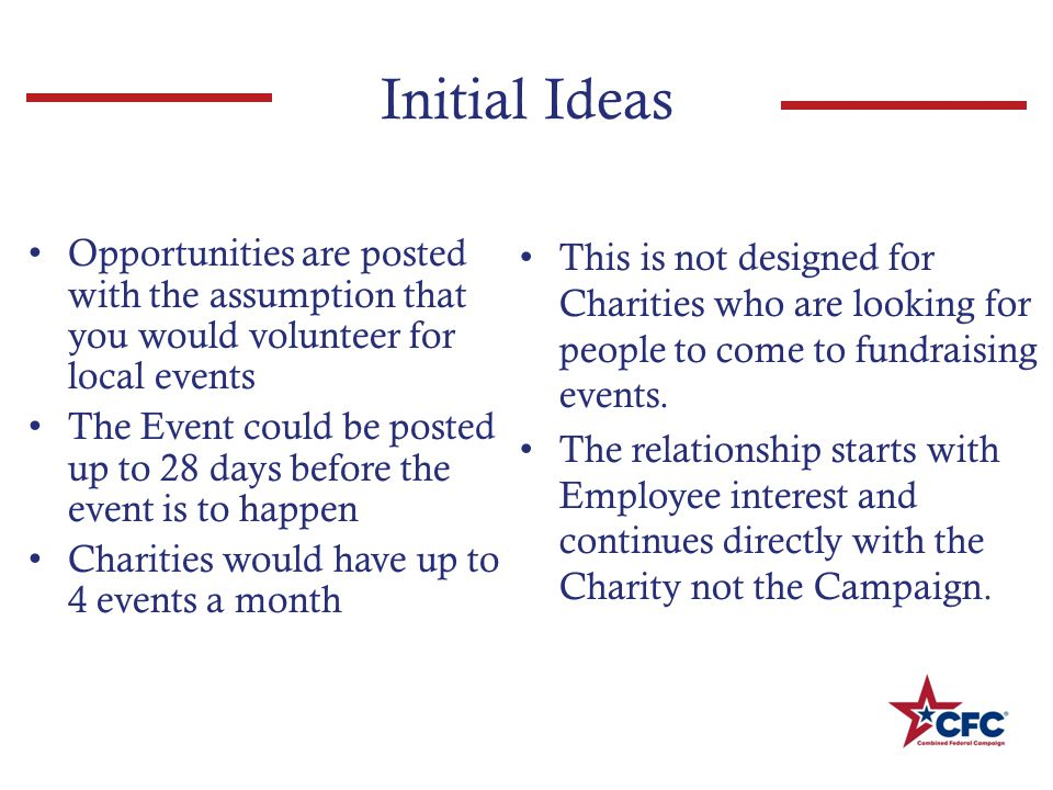 Initial Ideas Opportunities are posted with the assumption that you would volunteer for local events The Event could be posted up to 28 days before the event is to happen Charities would have up to 4 events a month This is not designed for Charities who are looking for people to come to fundraising events.