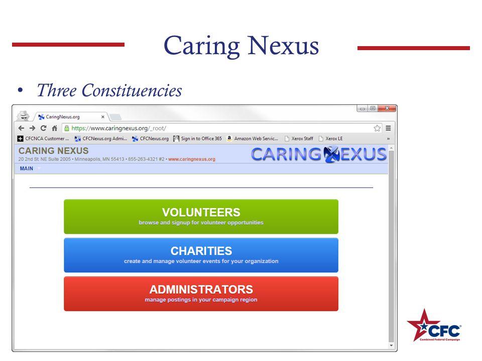 Caring Nexus Three Constituencies