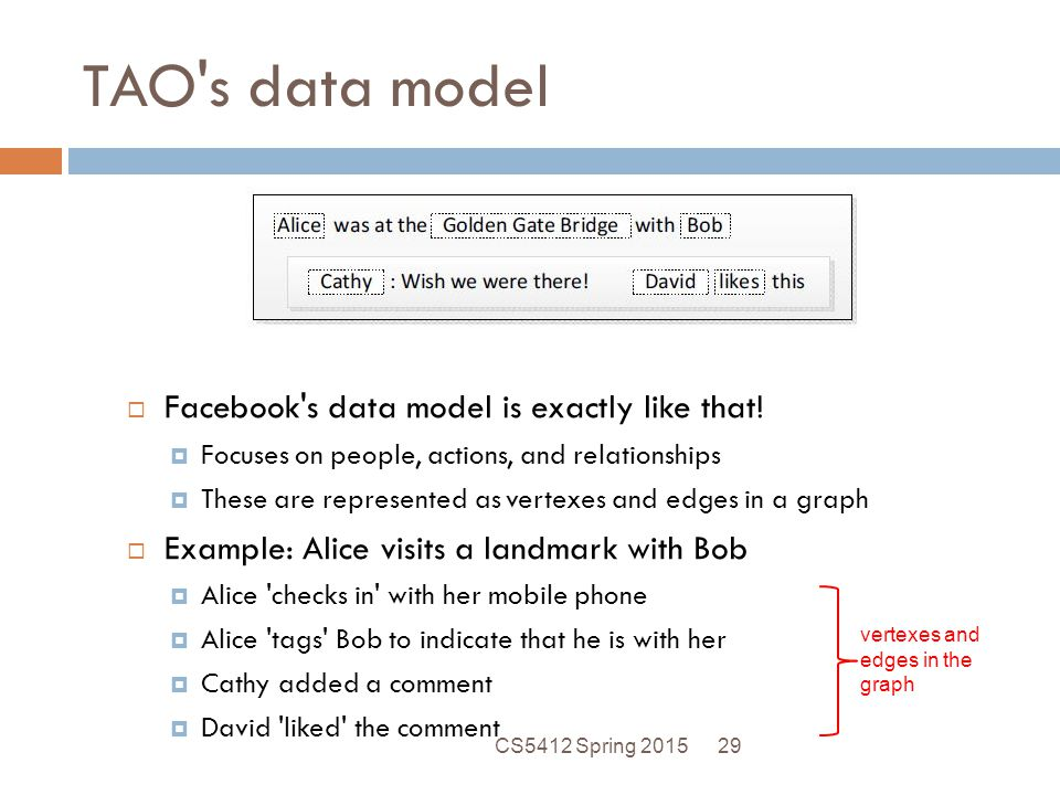 TAO s data model  Facebook s data model is exactly like that.