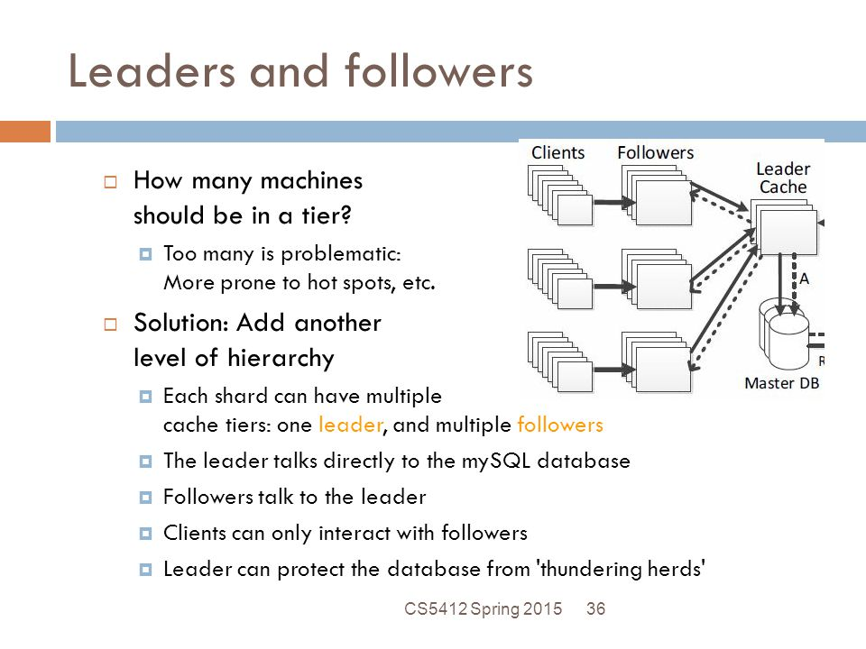 Leaders and followers  How many machines should be in a tier.