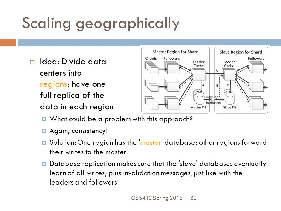 Scaling geographically  Idea: Divide data centers into regions; have one full replica of the data in each region  What could be a problem with this approach.