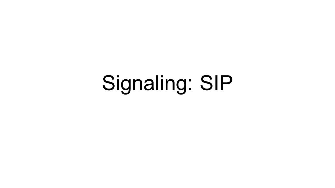 Signaling: SIP