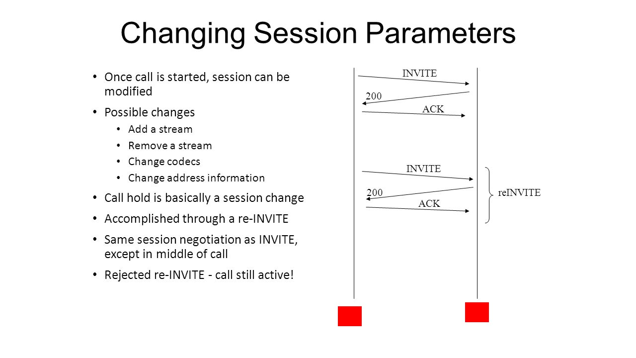 Changing Session Parameters Once call is started, session can be modified Possible changes Add a stream Remove a stream Change codecs Change address information Call hold is basically a session change Accomplished through a re-INVITE Same session negotiation as INVITE, except in middle of call Rejected re-INVITE - call still active.