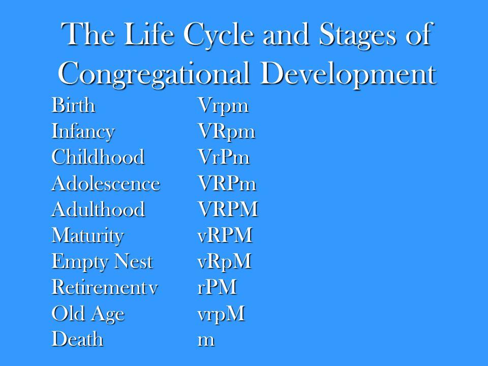 The Life Cycle and Stages of Congregational Development BirthVrpm InfancyVRpm ChildhoodVrPm AdolescenceVRPm AdulthoodVRPM MaturityvRPM Empty NestvRpM RetirementvrPM Old AgevrpM Deathm