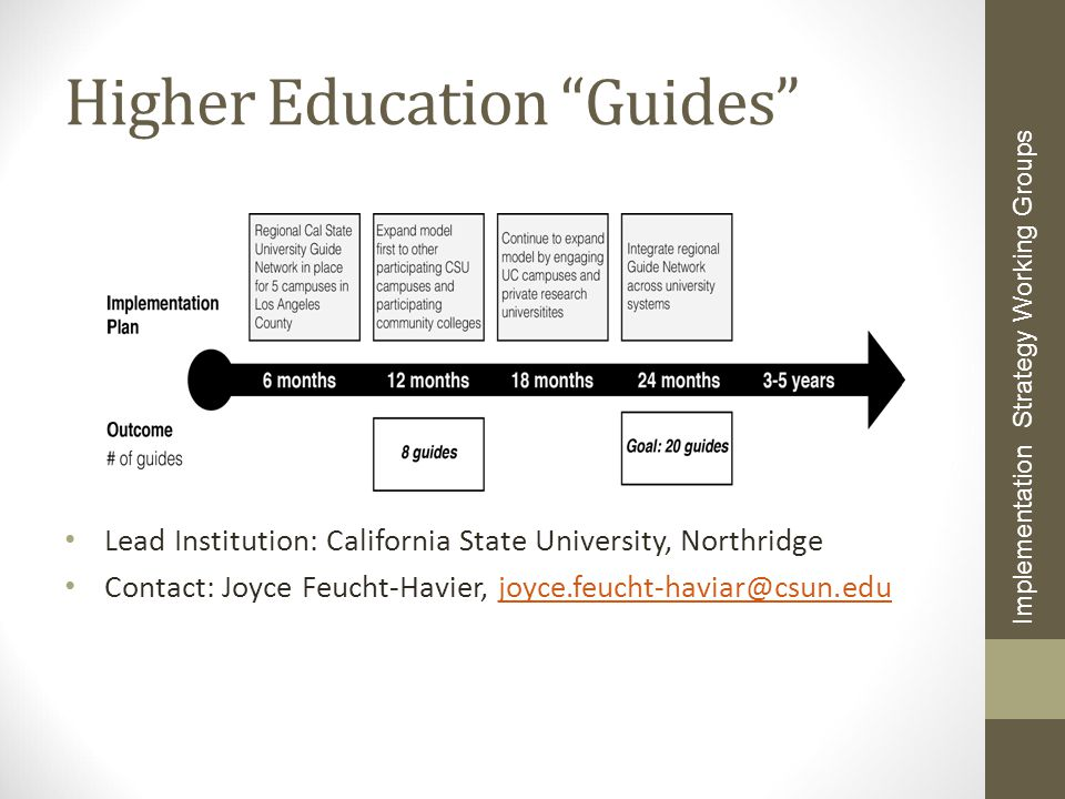 "Higher Education ""Guides"" Lead Institution: California State University, Northridge Contact: Joyce Feucht-Havier, joyce.feucht-haviar@csun.edujoyce.fe"