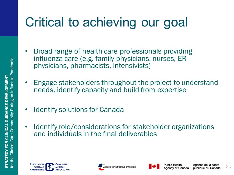 Critical to achieving our goal Broad range of health care professionals providing influenza care (e.g. family physicians, nurses, ER physicians, pharm