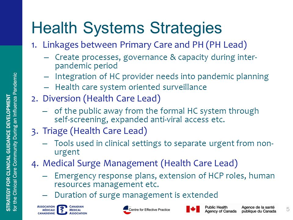 Health Systems Strategies 1.Linkages between Primary Care and PH (PH Lead) – Create processes, governance & capacity during inter- pandemic period – Integration of HC provider needs into pandemic planning – Health care system oriented surveillance 2.Diversion (Health Care Lead) – of the public away from the formal HC system through self-screening, expanded anti-viral access etc.