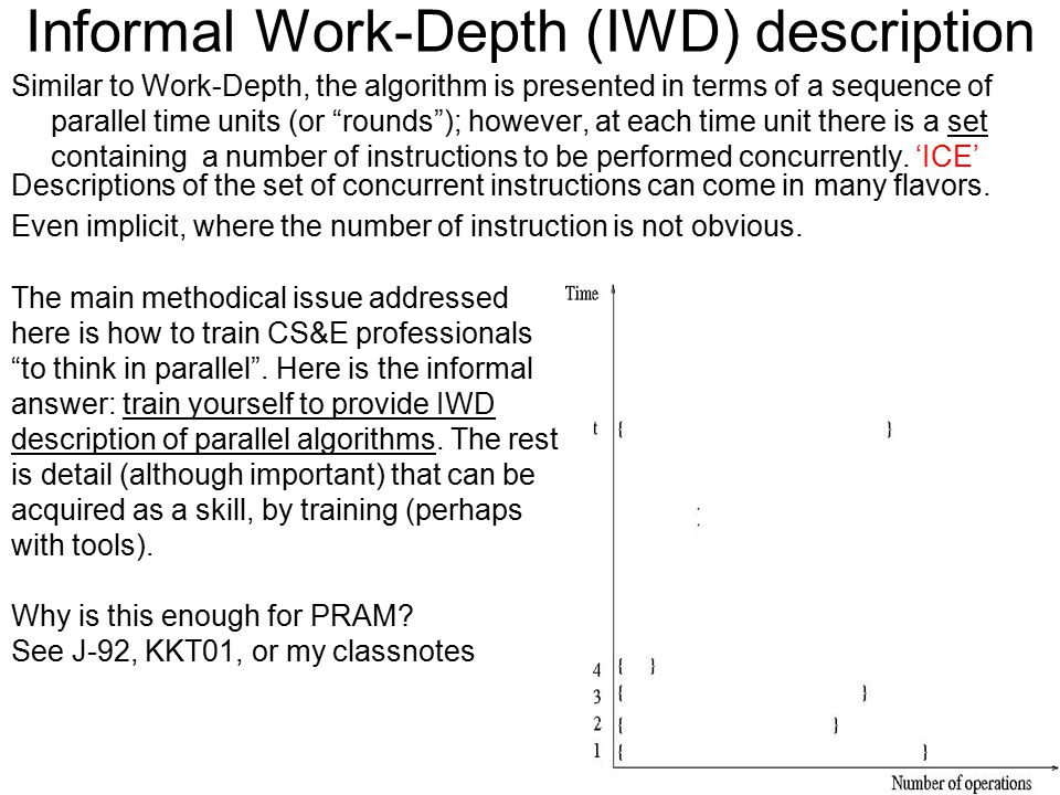 Informal Work-Depth (IWD) description Similar to Work-Depth, the algorithm is presented in terms of a sequence of parallel time units (or rounds ); however, at each time unit there is a set containing a number of instructions to be performed concurrently.